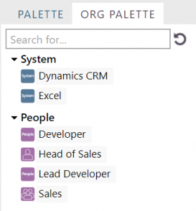 The Organisation Palette available in the LINQ canvas